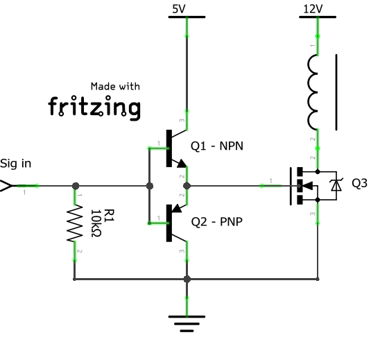 MOSFET gate driver example